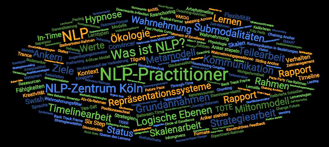 NLP Practitioner Ausbildung in Köln