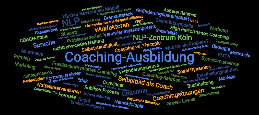nlp-coach-dvnlp-koeln
